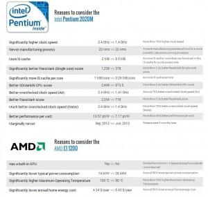 Photo of Comparing Laptop CPUs  7