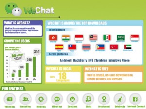 Photo of WeChat Graphic
